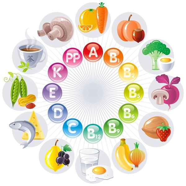 Сбор витаминов